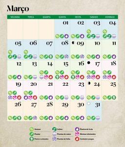 calendário lunar de março